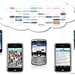 Mobile Social Web: Linkedin, Twitter, Facebook, etc.
