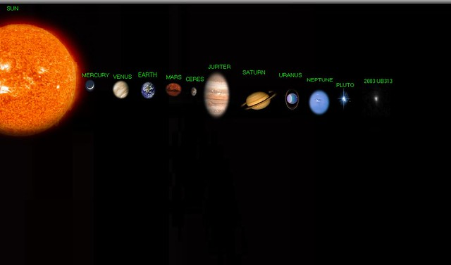 new planets found in our solar system - photo #35