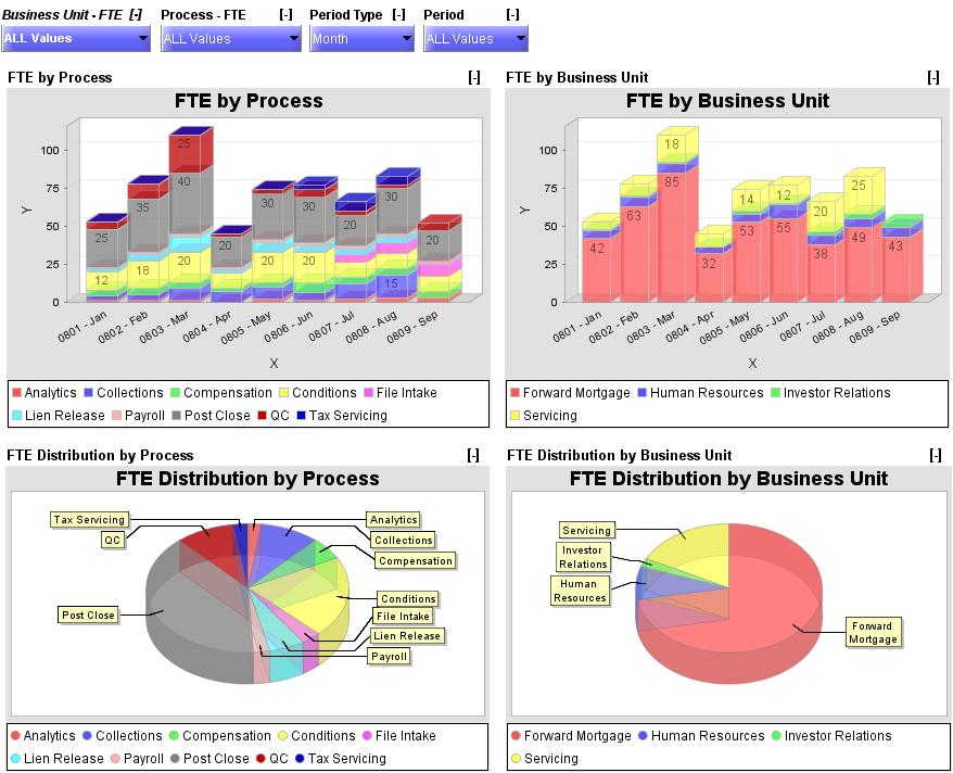 Excel dashboard software excel dashboards excel templates for Free excel dashboard templates