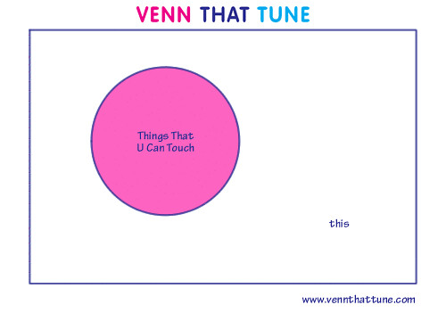 Venn That Tune sample 5