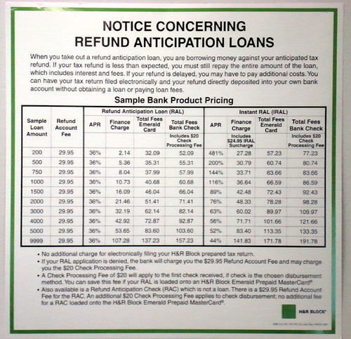 Irs refund dates in Australia