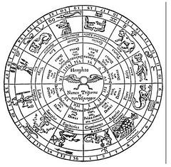 Noticias criminología. 'Objeciones a la astrología': 40 años de un manifiesto. Marisol Collazos Soto. Criminologia, ciencia, escepticismo