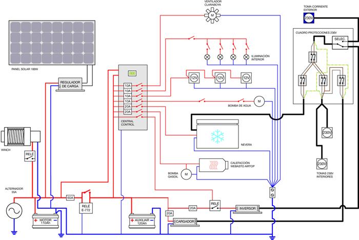 Instalaci n el ctrica completa incl paneles solares pido for Puedo poner placas solares en mi casa