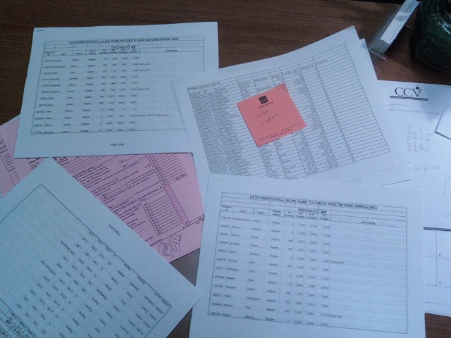 Death By Spreadsheet Flickr Photo Sharing