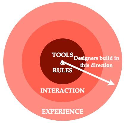Designer TRIE