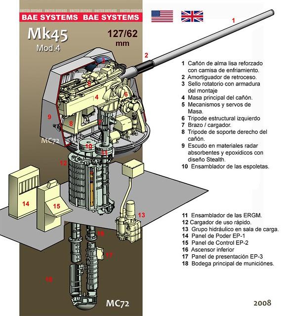 Mk 13 Mod 4: Max Mk15 Mod 3 Sea – BEST HOME WALLPAPER