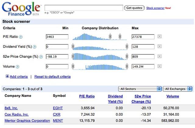 Google Finance: Stock Screener | Google Stock Screener allow