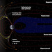 08 Magnetosphere Structure