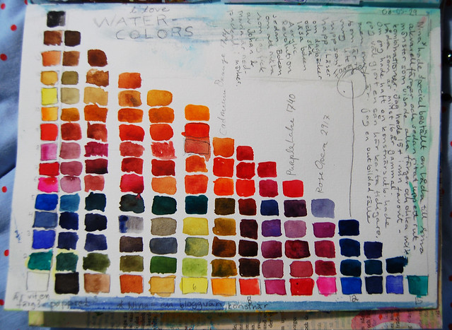 Mixing Diagram Of My Beloved Watercolors By IHanna
