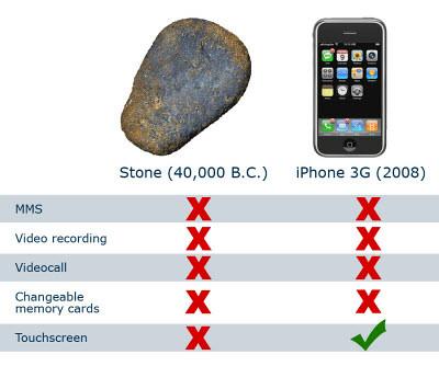 Srování iPhone vs. kámen.
