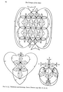 Figure 6.2/3,  page 92-93