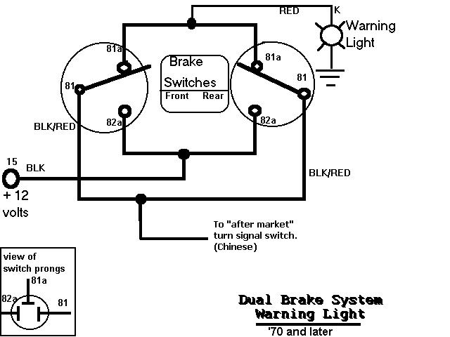 wiring diagram for dummies  u2013 readingrat net