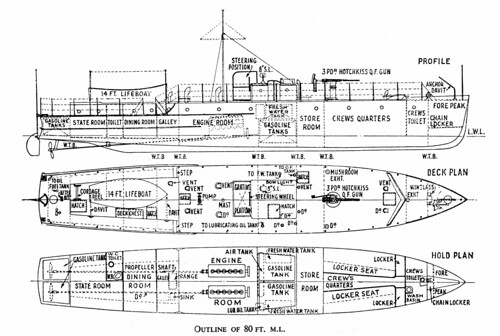 Hdml or harbour defence motor launch for The world deck plans