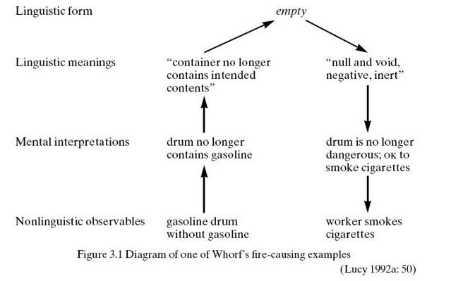 Language And Culture Sociolinguistics Lss1224 Lessons Tes Teach