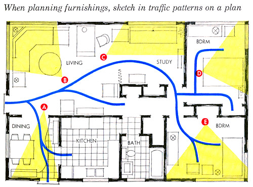 Feng shui for mid century modern designers for Feng shui house layout