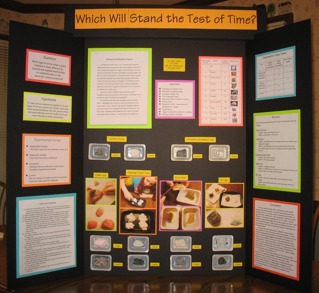 science fair projects 8th grade Mindfuel (formerly science alberta foundation) suite 260, 3512 33 street nw, calgary, ab t2l 2a6 phone: (403) 220-0077 fax: (403) 284-4132.