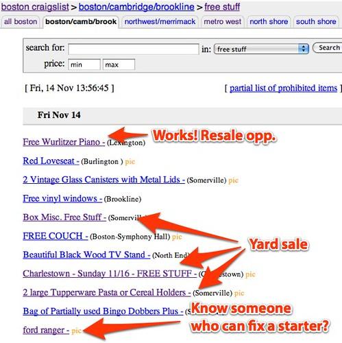 Craigslist Arbitrage Craigslist Arbitrage For A Blog Post Flickr Photo Sharing