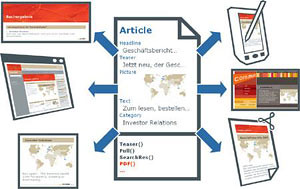 Lead Generation, Cleaning Lead Generation, Sales Leads