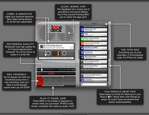 Mac os x recording software