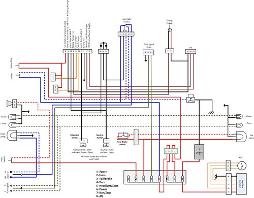 triumph america wiring diagram simple forum triumph free engine image for user manual