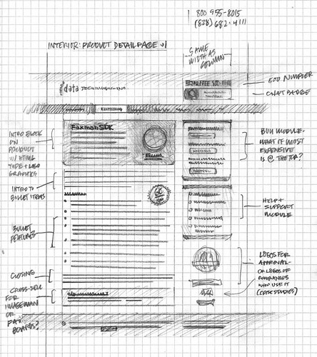 Data Techniques: Product Page Wireframe
