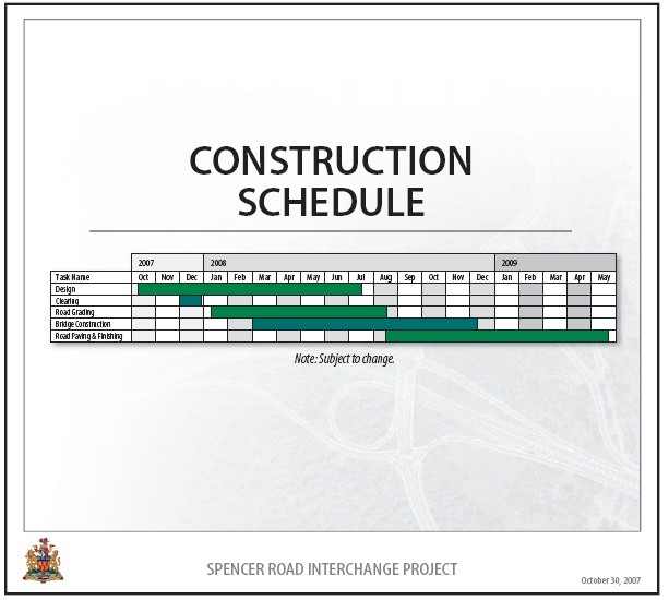 Construction project schedule template for Building a house timeline
