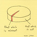 that which is relevant by Marc Johns