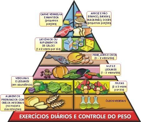 Las 6 dietas para adelgazar rapido m s famosas del mundo - Alimentos dieteticos para adelgazar ...