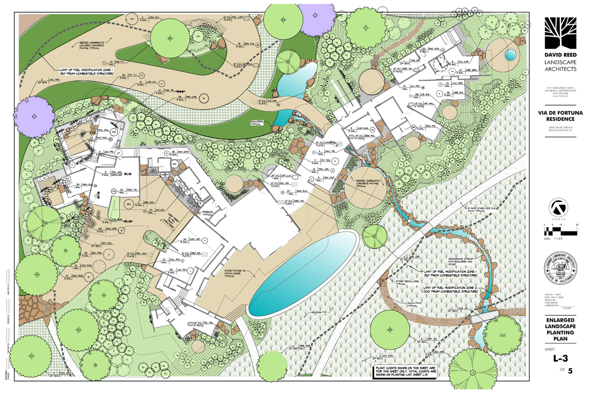 Image Result For Farm Landscape Designs