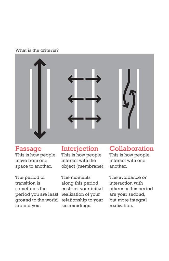 criteria development diagrams