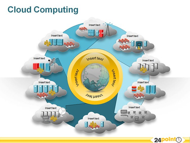 cloud computing, internet