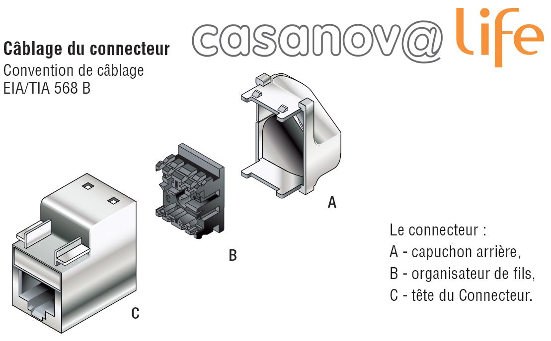 le raccordement d une prise de communication rj45 le blog de casanova life. Black Bedroom Furniture Sets. Home Design Ideas