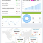 Social Media Analytics Dashboard