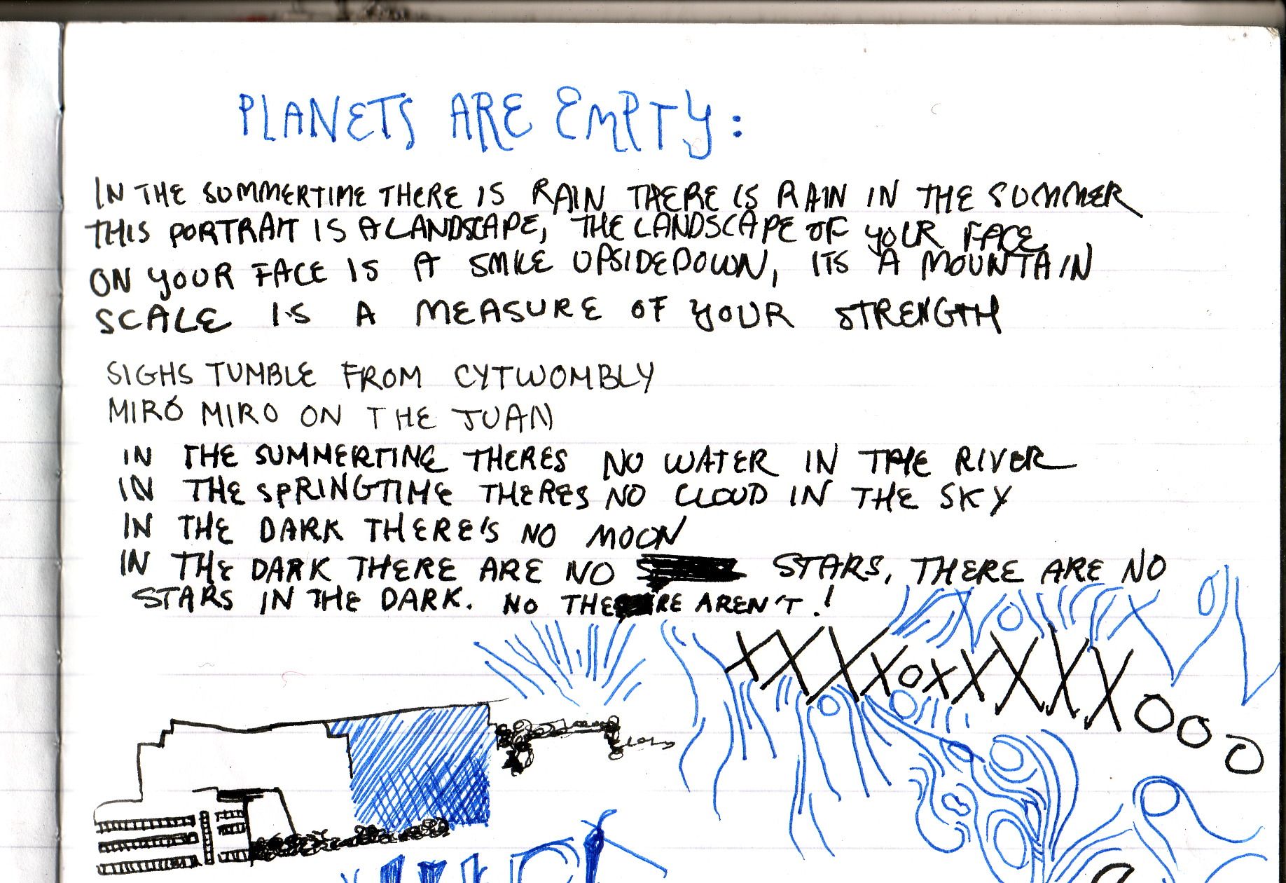 Planets are Empty