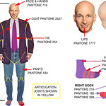 Seth Godin Action Figure - Instruction to Factory