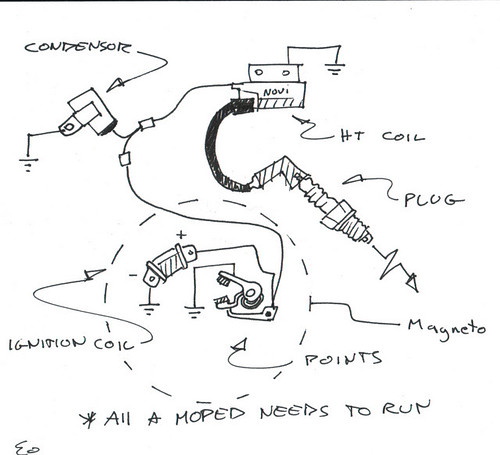Re  More Questions About Motobecane Coils  By Stevep1989