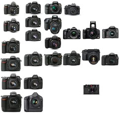 CANON CAMERA RUMORS