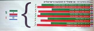 crazy infographics design by ha'ir