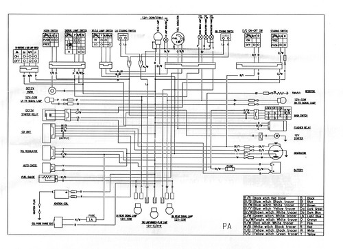 modern buddy   buddy 125 wiring diagram