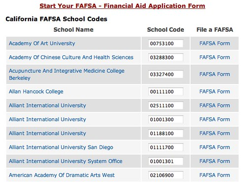 Does Fafsa Report To Food Stamps