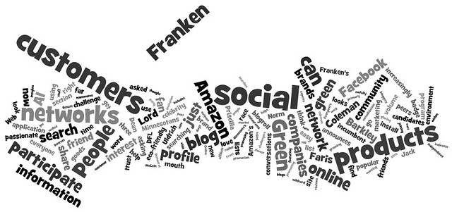 Wordle Cloud of the Internet ...
