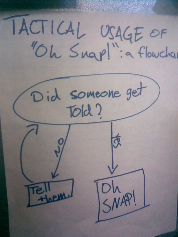 quotoh snapquot flowchart seen at snow city caf233 flickr