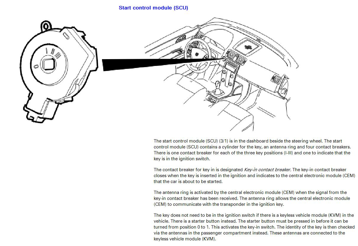 2000 volvo s40 engine diagram html