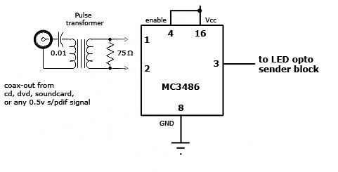 coax_to_opto_converter schematic