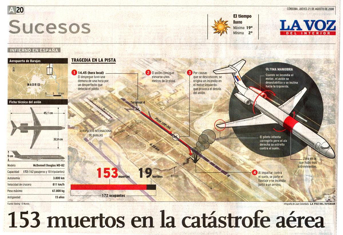 Infografistas lo que enviar as a malofiej xii la voz del interior argentina - La voz del interior ...