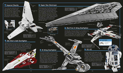 LEGO Star Wars Visual Dictionary Spread 01