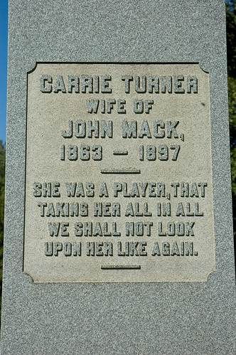 Carrie Turner, player