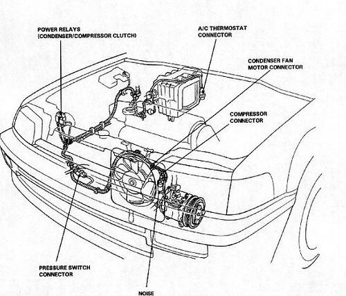 1990 honda crx radio wiring diagram  honda  auto wiring