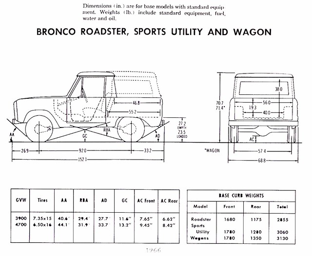 3315623638 on 1969 ford f100 wiring diagram