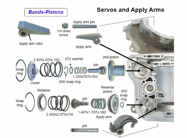 48re parts diagram  48re  free engine image for user